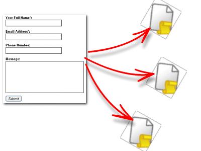 فرم ها در PHP