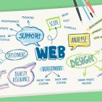 طراحی و برنامه نویسی وب